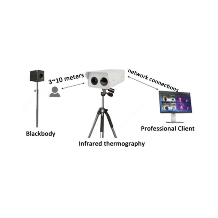 Controllo temperatura con telecamera Termometrica